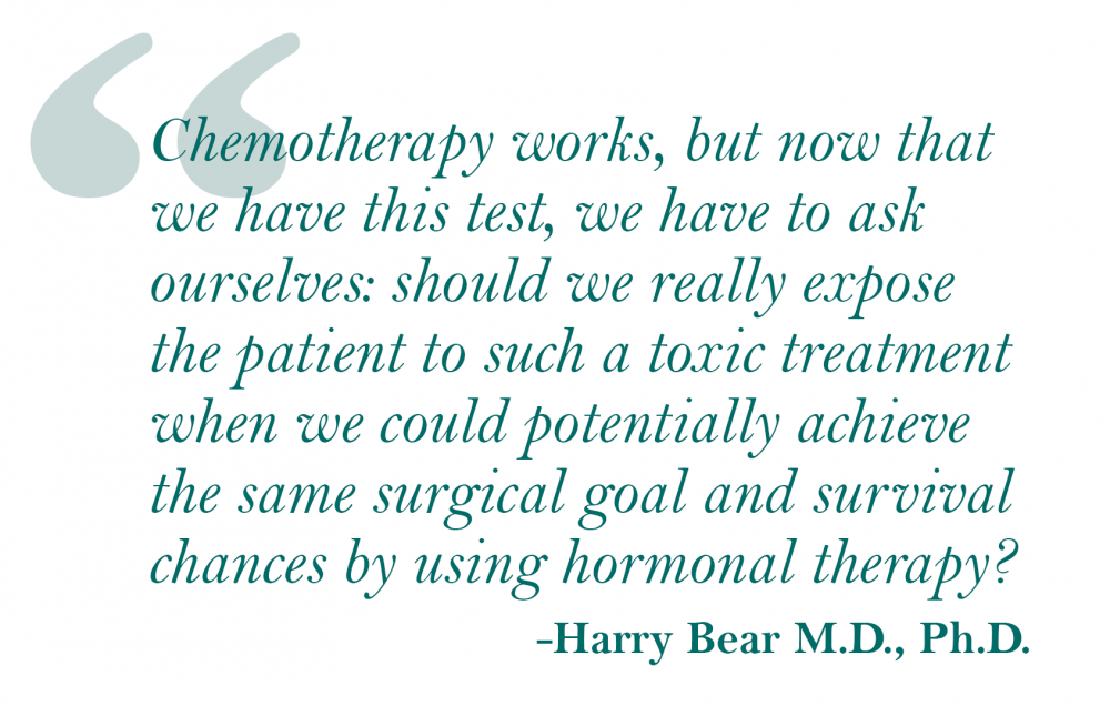 "Harry Bear quote: ""Chemotherapy has been used neoadjuvantly (pre-surgically) to treat breast cancer for decades in order to shrink tumors and enable breast-conserving surgery,"" said Dr. Bear. ""However, neoadjuvant hormone therapy is markedly underutilized in the U.S. and more commonly used in Europe. Chemotherapy works, but now that we have this test, we have to ask ourselves: should we really expose the patient to such a toxic treatment when we could potentially achieve the same surgical goal and survival chances by using hormonal therapy?"""