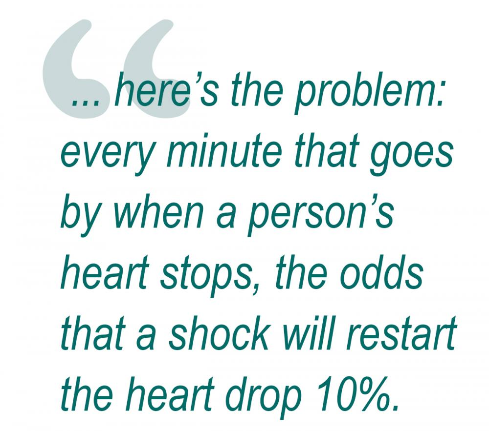 Here's the problem: every minute that goes by when a persons's heart stops, the odds that a shock will restart the heart drop 10%.
